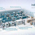 Advantech! Passerelle et point d'accès industriel