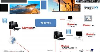 Movicon et l'OPC UA