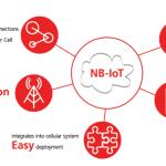 Qu'est-ce que NB-IoT ?