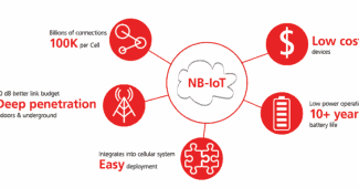 Usages de NB-IoT