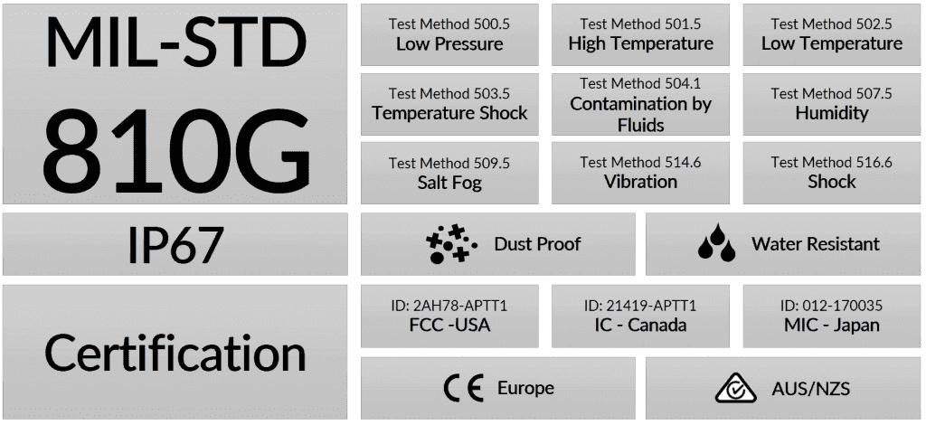 Caractéristiques techniques d'un PC compatibel MIL-STD-810G