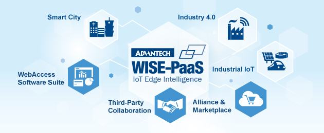 Wise Paas Alliance