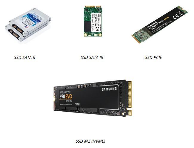 Les différents SSD