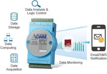 Module ADAM-6700