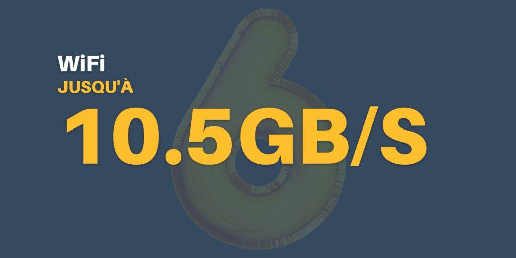 Jusqu'à 10.5Gb/s